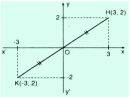 Bài 51 trang 96 sgk toán 8 tập 1