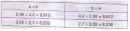 Bài 2 trang 59 sgk Toán lớp 5