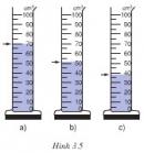 Bài C8 trang 13 sgk vật lý 6