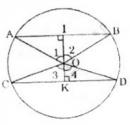 Bài 13 trang 72 sgk Toán lớp 9 tập 2