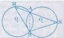 Bài 21 trang 76 sgk Toán lớp 9 tập 2