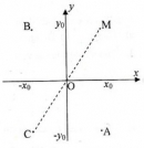 Bài 5 trang 27 sgk hình học lớp 10