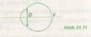 Bài 6 trang 203 sgk vật lý 11