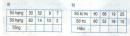Bài 1, 2, 3, 4, 5 trang 11 sgk toán 2