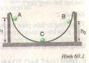Bài C1 trang 157 sgk vật lí 9.