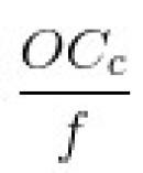Bài 4 trang 208 sgk vật lý 11