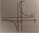 Bài 11 trang 46 SGK Giải tích 12