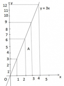 Bài 45 trang 73 sgk toán 7 tập 1