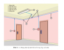 Câu 1 trang 50 SGK Công Nghệ 9 - Lắp đặt mạng điện trong nhà