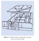 Câu 2 trang 50 SGK Công Nghệ 9 - Lắp đặt mạng điện trong nhà