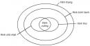 Bài 87 trang 111 sgk toán 8 tập 1