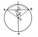 Bài 14 trang 72 sgk Toán lớp 9 tập 2