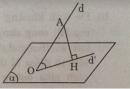Câu 6 trang 120 SGK Hình học 11