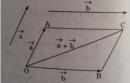 Câu 4 trang 27 SGK Hình học 10