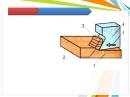 Câu 1 trang 85 SGK Công nghệ 11