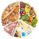 Người ta còn có thể phân loại thức ăn theo cách nào khác?