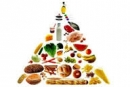 Bạn thường xuyên ăn loại nào trong số những thức ăn chứa nhiều đạm?
