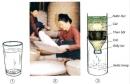 Mỗi hình dưới đây ứng với việc sử dụng phương pháp nào để tách các chất ra khỏi hỗn hợp?