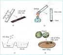 Sự biến đổi hoá học của các chất dưới đây xảy ra trong điều kiện nào ?