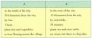 Speak - Unit 3 trang 24 SGK Tiếng Anh lớp 9