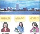 Speaking - Unit 6 trang 66 SGK Tiếng Anh 10