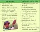 Speaking - Unit 4 trang 49 SGK Tiếng Anh 11