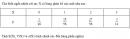Câu 53 trang 93 SGK Đại số và Giải tích 11 Nâng cao