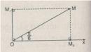 Câu 2 trang 60 SGK Vật Lý 12 Nâng cao