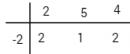 Bài 51 trang 61 SGK  giải tích 12 nâng cao