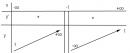 Bài 54 trang 62 SGK  giải tích 12 nâng cao