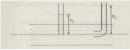 Câu C1 trang 209 SGK Vật lý lớp 10 Nâng cao