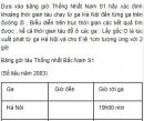 Bài 2 trang 10 SGK Vật lý lớp 10 Nâng cao