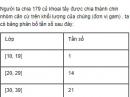 Bài 10 trang 178 SGK Đại số 10 Nâng cao