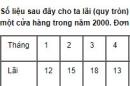 Bài 12 trang 178 SGK Đại số 10 Nâng cao