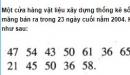 Bài 13 trang 178 SGK Đại số 10 Nâng cao