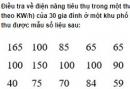 Bài 2 trang 161 SGK Đại số 10 Nâng cao