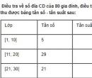 Bài 5 trang 168 SGK Đại số 10 Nâng cao