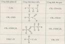 Câu 4 trang 129 SGK Hóa học 11 Nâng cao