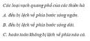 Câu 2 trang 316 SGK Vật Lý 12 Nâng cao