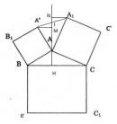 Bài 1 trang 126 SGK Hình học 10 nâng cao