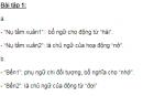 Soạn bài Đặc điểm loại hình của Tiếng Việt - Ngắn gọn nhất