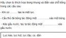 Câu hỏi thảo luận số 1 - trang 34 SGK Sinh 8