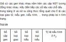 Giả sử các cặp gen khác nhau nằm trên các cặp NST tương đồng khác nhau. Hãy điền tiếp các số liệu vào chỗ dấu (?) trong bảng 9 và rút ra công thức tổng quát cho tỉ lệ các loại giao tử, kiểu gen, kiểu hình, ... trong phép lai n tính trạng.