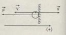 Bài 5 trang 148 SGK Vật lý lớp 10 nâng cao
