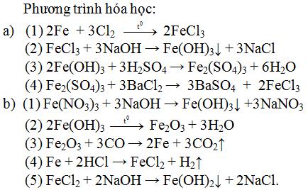 Giải bài tập Hóa học lớp 9 | Giải hóa lớp 9