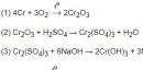Bài 1 trang 155 SGK Hóa học 12