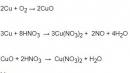 Bài 4 trang 159 SGK Hóa học 12