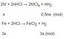 Bài 5 trang 141 SGK Hóa học 12