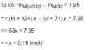 Bài 6 trang 119 SGK Hóa học 12