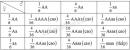Bài 9 trang 66 SGK Sinh 12